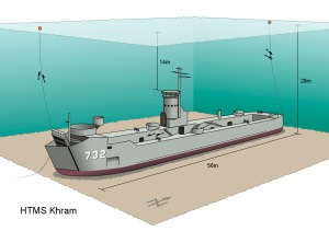 HTMS Khram 1